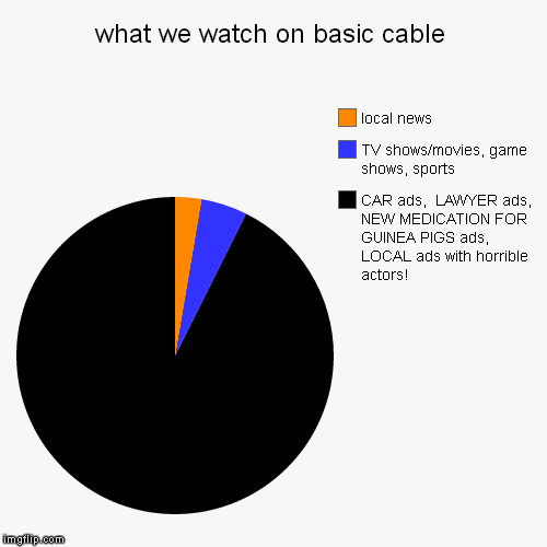 local basic cable tv guide